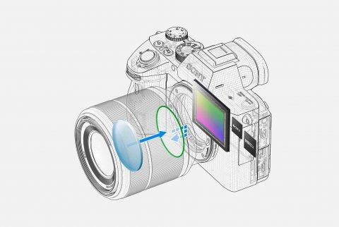 New Firmware Update for Sony a7 III and Sony a7R III – Eye AF and Interval Shooting